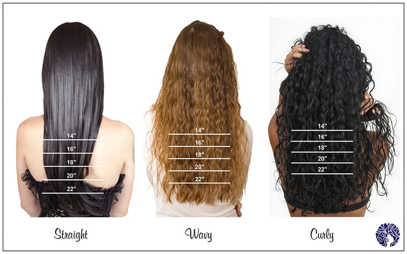 How To Use Curly Hair Extension Length Chart Properly?