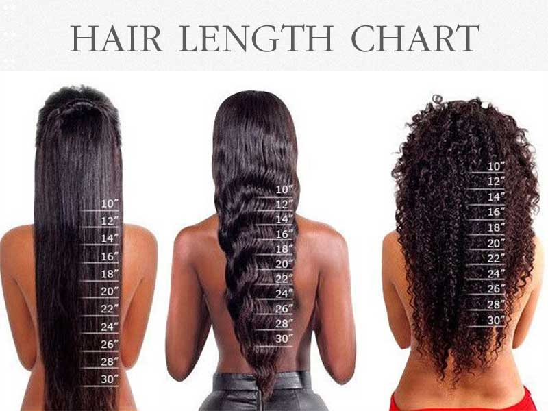 Length Of Hair Extensions - How To Measure It Right?
